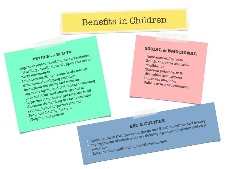 Benefits of Capoeira